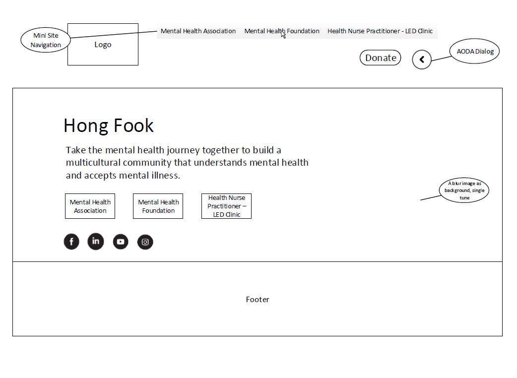 Hong Fook Wireframe Main Site